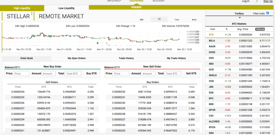 Alcurex Exchange Adds New Coins, Updates – Coin Currency News